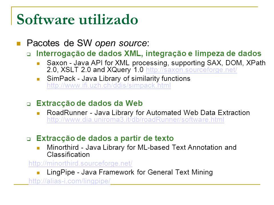 Software utilizado Pacotes de SW open source: Interrogação de dados XML, integração e limpeza de dados Saxon - Java API for XML processing, supporting