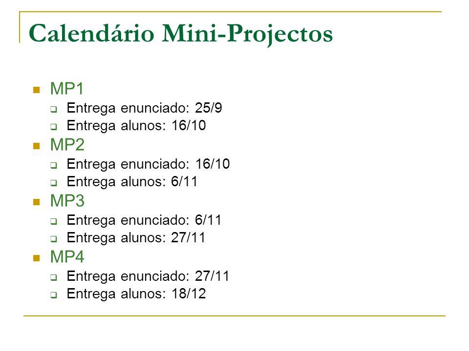 Calendário Mini-Projectos MP1 Entrega enunciado: 25/9 Entrega alunos: 16/10 MP2 Entrega enunciado: 16/10 Entrega alunos: 6/11 MP3 Entrega enunciado: 6/11 Entrega alunos: 27/11 MP4 Entrega enunciado: 27/11 Entrega alunos: 18/12