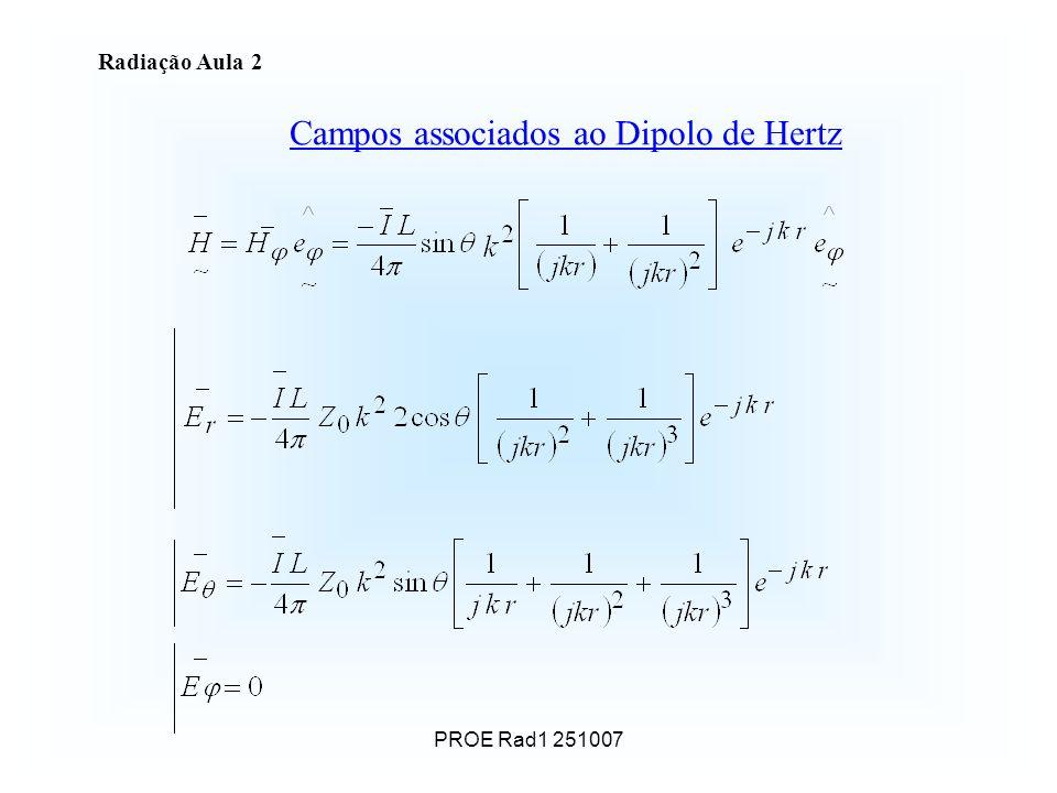 PROE Rad1 251007 Campos associados ao Dipolo de Hertz Radiação Aula 2