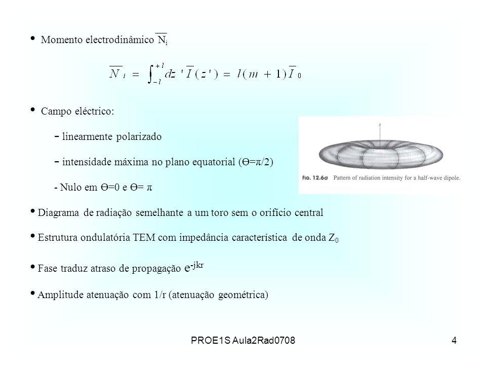 PROE1S Aula2Rad0708 Momento electrodinâmico N i Campo eléctrico: - linearmente polarizado - intensidade máxima no plano equatorial (Ө=π/2) - Nulo em Ө=0 e Ө= π Diagrama de radiação semelhante a um toro sem o orifício central Estrutura ondulatória TEM com impedância característica de onda Z 0 Fase traduz atraso de propagação e -jkr Amplitude atenuação com 1/r (atenuação geométrica) 4