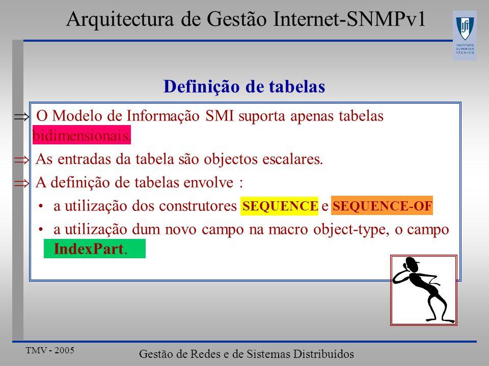 TMV - 2005 Gestão de Redes e de Sistemas Distribuídos Arquitectura de Gestão Internet-SNMPv1 Definição de tabelas O Modelo de Informação SMI suporta a