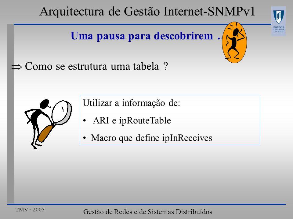 TMV - 2005 Gestão de Redes e de Sistemas Distribuídos Uma pausa para descobrirem …. Como se estrutura uma tabela ? Utilizar a informação de: ARI e ipR