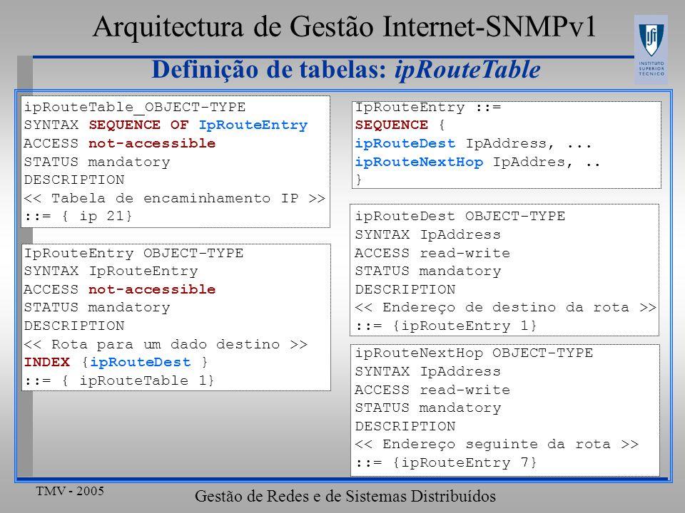 TMV - 2005 Gestão de Redes e de Sistemas Distribuídos Definição de tabelas: ipRouteTable ipRouteTableOBJECT-TYPE SYNTAX SEQUENCE OF IpRouteEntry ACCES