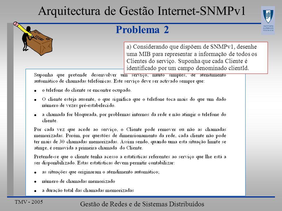 TMV - 2005 Gestão de Redes e de Sistemas Distribuídos Problema 2 Arquitectura de Gestão Internet-SNMPv1 a) Considerando que dispõem de SNMPv1, desenhe