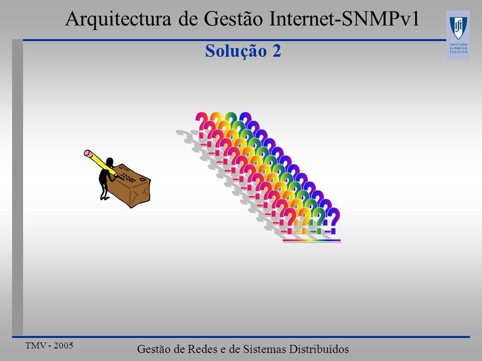 TMV - 2005 Gestão de Redes e de Sistemas Distribuídos Solução 2 Arquitectura de Gestão Internet-SNMPv1