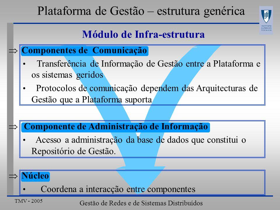 TMV - 2005 Gestão de Redes e de Sistemas Distribuídos Módulo de Infra-estrutura Componentes de Comunicação Transferência de Informação de Gestão entre a Plataforma e os sistemas geridos Protocolos de comunicação dependem das Arquitecturas de Gestão que a Plataforma suporta Componente de Administração de Informação Acesso a administração da base de dados que constitui o Repositório de Gestão.