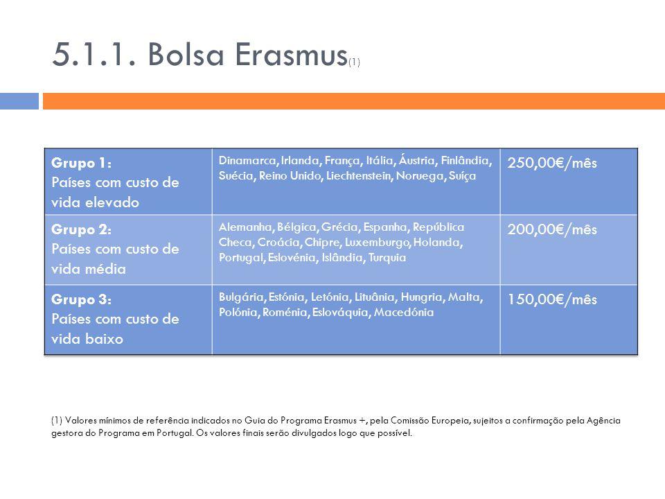 5.1.1. Bolsa Erasmus (1) (1) Valores mínimos de referência indicados no Guia do Programa Erasmus +, pela Comissão Europeia, sujeitos a confirmação pel