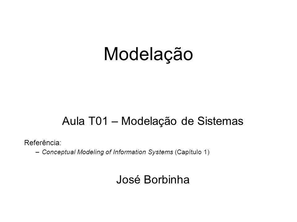 Modelação Aula T01 – Modelação de Sistemas Referência: –Conceptual Modeling of Information Systems (Capítulo 1) José Borbinha