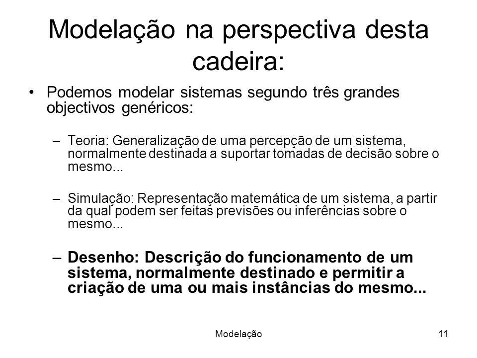 Modelação11 Modelação na perspectiva desta cadeira: Podemos modelar sistemas segundo três grandes objectivos genéricos: –Teoria: Generalização de uma percepção de um sistema, normalmente destinada a suportar tomadas de decisão sobre o mesmo...