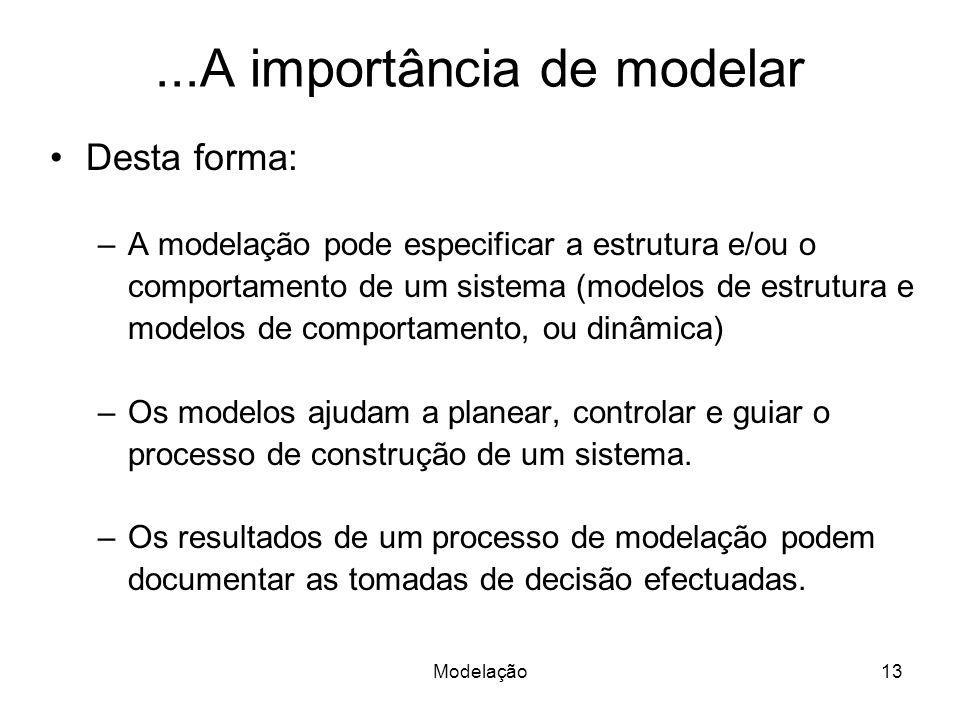 Modelação13 Desta forma: –A modelação pode especificar a estrutura e/ou o comportamento de um sistema (modelos de estrutura e modelos de comportamento, ou dinâmica) –Os modelos ajudam a planear, controlar e guiar o processo de construção de um sistema.
