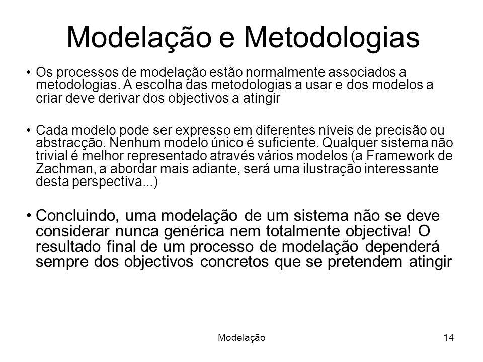 Modelação14 Os processos de modelação estão normalmente associados a metodologias.
