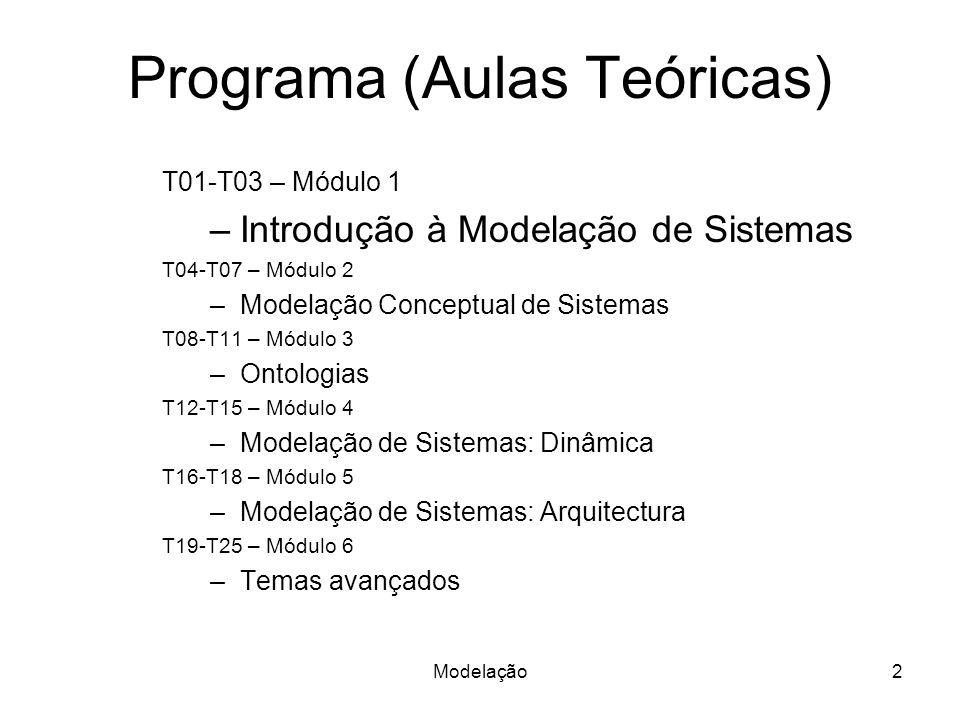 Modelação2 Programa (Aulas Teóricas) T01-T03 – Módulo 1 –Introdução à Modelação de Sistemas T04-T07 – Módulo 2 –Modelação Conceptual de Sistemas T08-T11 – Módulo 3 –Ontologias T12-T15 – Módulo 4 –Modelação de Sistemas: Dinâmica T16-T18 – Módulo 5 –Modelação de Sistemas: Arquitectura T19-T25 – Módulo 6 –Temas avançados