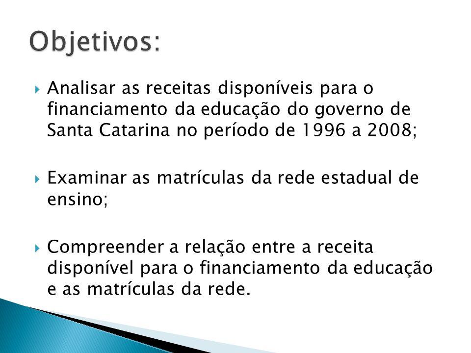 Analisar as receitas disponíveis para o financiamento da educação do governo de Santa Catarina no período de 1996 a 2008; Examinar as matrículas da rede estadual de ensino; Compreender a relação entre a receita disponível para o financiamento da educação e as matrículas da rede.