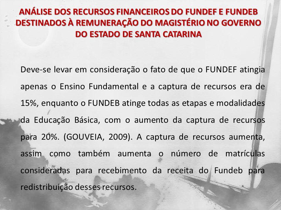 Deve-se levar em consideração o fato de que o FUNDEF atingia apenas o Ensino Fundamental e a captura de recursos era de 15%, enquanto o FUNDEB atinge
