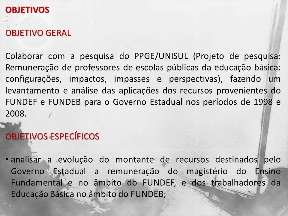 OBJETIVOS OBJETIVO GERAL Colaborar com a pesquisa do PPGE/UNISUL (Projeto de pesquisa: Remuneração de professores de escolas públicas da educação bási