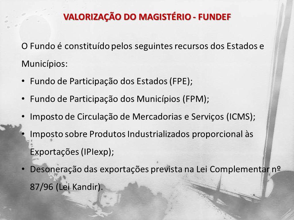 VALORIZAÇÃO DO MAGISTÉRIO - FUNDEF O Fundo é constituído pelos seguintes recursos dos Estados e Municípios: Fundo de Participação dos Estados (FPE); F