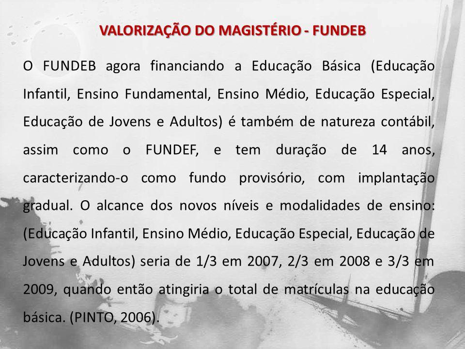VALORIZAÇÃO DO MAGISTÉRIO - FUNDEB O FUNDEB agora financiando a Educação Básica (Educação Infantil, Ensino Fundamental, Ensino Médio, Educação Especia