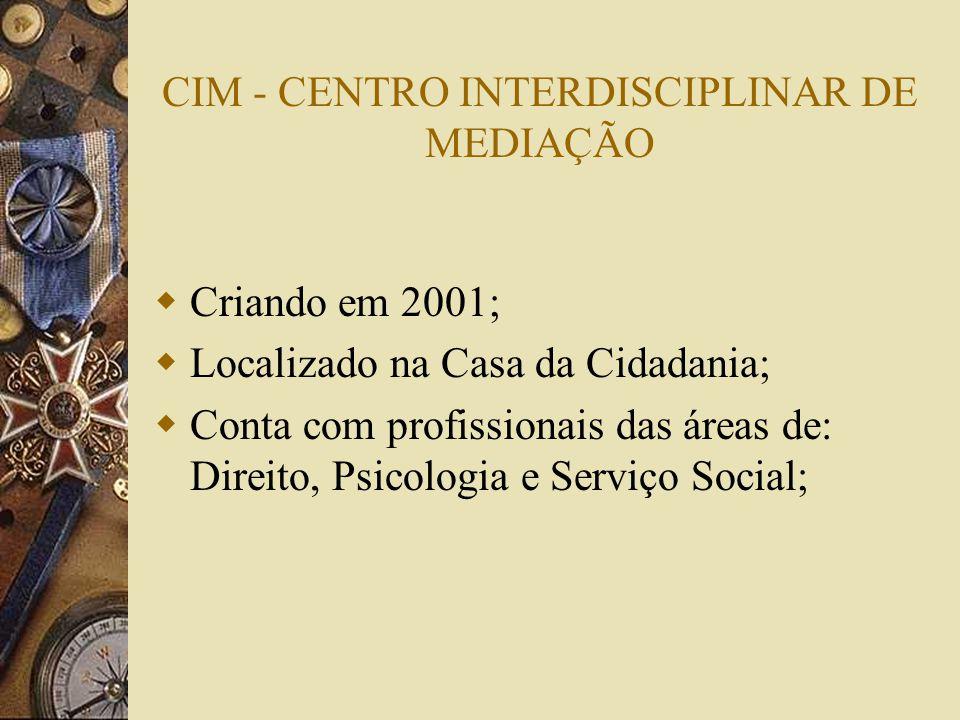 CIM - CENTRO INTERDISCIPLINAR DE MEDIAÇÃO Criando em 2001; Localizado na Casa da Cidadania; Conta com profissionais das áreas de: Direito, Psicologia