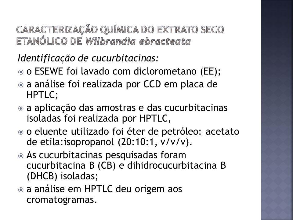 Identificação de cucurbitacinas: o ESEWE foi lavado com diclorometano (EE); a análise foi realizada por CCD em placa de HPTLC; a aplicação das amostra