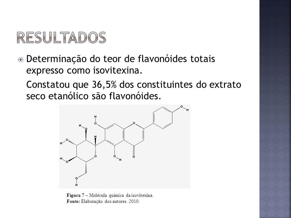 Determinação do teor de flavonóides totais expresso como isovitexina. Constatou que 36,5% dos constituintes do extrato seco etanólico são flavonóides.