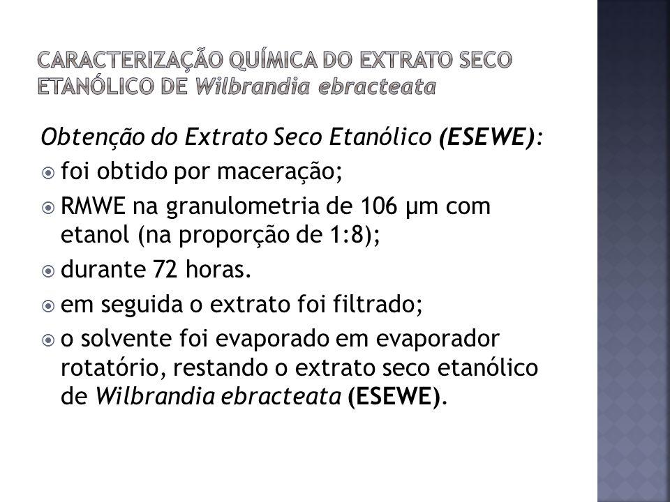 Obtenção do Extrato Seco Etanólico (ESEWE): foi obtido por maceração; RMWE na granulometria de 106 µm com etanol (na proporção de 1:8); durante 72 hor