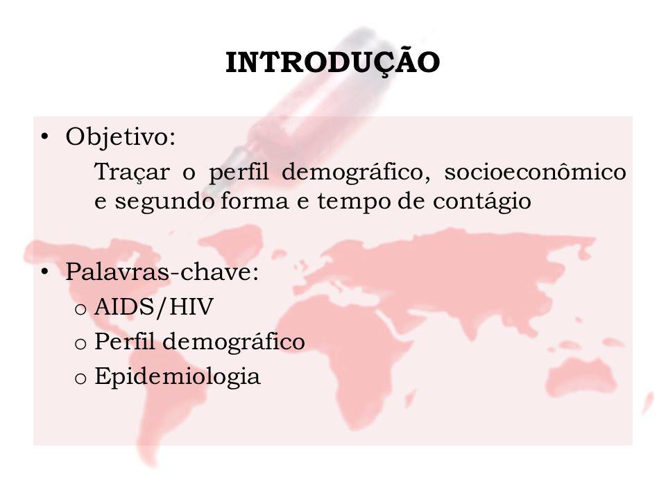 INTRODUÇÃO Objetivo: Traçar o perfil demográfico, socioeconômico e segundo forma e tempo de contágio Palavras-chave: o AIDS/HIV o Perfil demográfico o