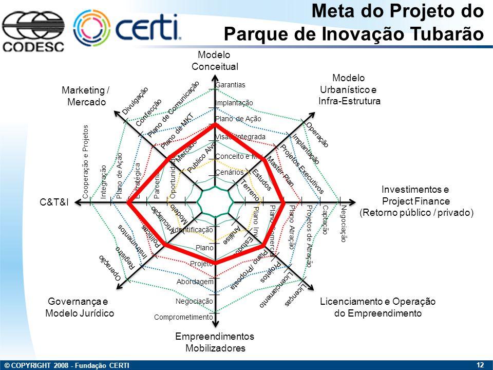 © COPYRIGHT 2008 - Fundação CERTI 12 Modelo Conceitual Modelo Urbanístico e Infra-Estrutura Investimentos e Project Finance (Retorno público / privado