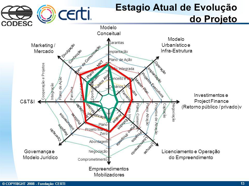© COPYRIGHT 2008 - Fundação CERTI 13 Estagio Atual de Evolução do Projeto Modelo Conceitual Modelo Urbanístico e Infra-Estrutura Investimentos e Proje