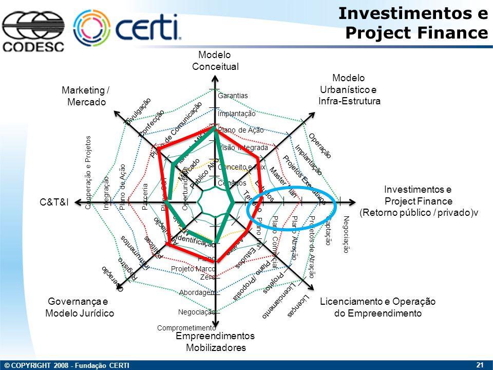 © COPYRIGHT 2008 - Fundação CERTI 21 Modelo Conceitual Modelo Urbanístico e Infra-Estrutura Investimentos e Project Finance (Retorno público / privado