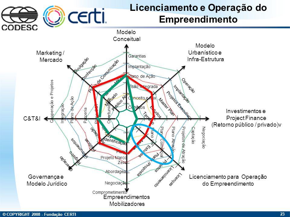 © COPYRIGHT 2008 - Fundação CERTI 23 Modelo Conceitual Modelo Urbanístico e Infra-Estrutura Investimentos e Project Finance (Retorno público / privado