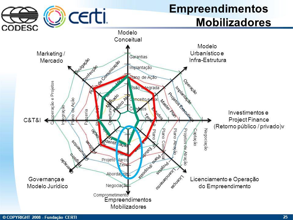© COPYRIGHT 2008 - Fundação CERTI 25 Modelo Conceitual Modelo Urbanístico e Infra-Estrutura Investimentos e Project Finance (Retorno público / privado