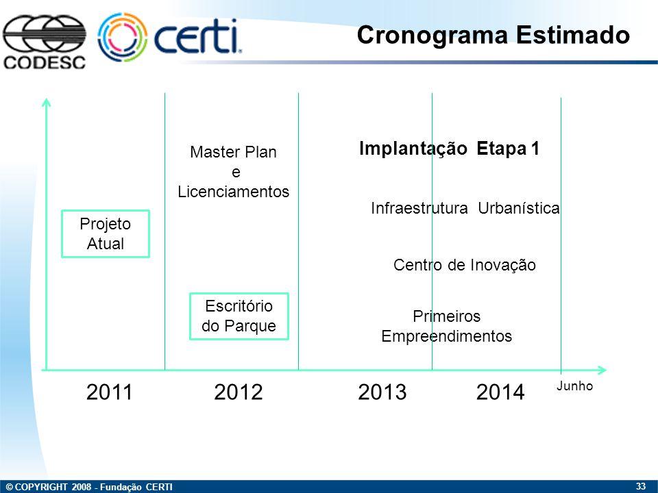 © COPYRIGHT 2008 - Fundação CERTI 33 201120122013 Projeto Atual Master Plan e Licenciamentos Escritório do Parque Implantação Etapa 1 Infraestrutura U