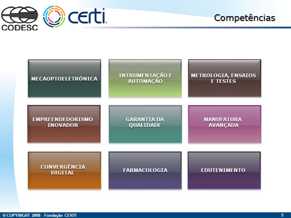 © COPYRIGHT 2008 - Fundação CERTI 5 Competências MECAOPTOELETRÔNICA INTRUMENTAÇÃO E AUTOMAÇÃO INTRUMENTAÇÃO E AUTOMAÇÃO METROLOGIA, ENSAIOS E TESTES M