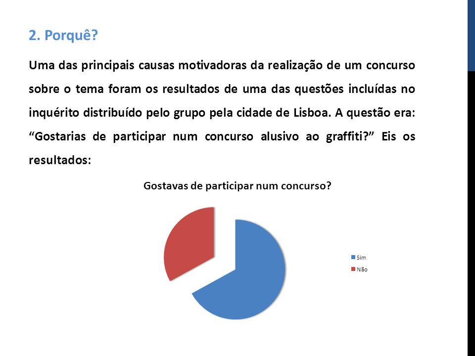 2. Porquê? Uma das principais causas motivadoras da realização de um concurso sobre o tema foram os resultados de uma das questões incluídas no inquér
