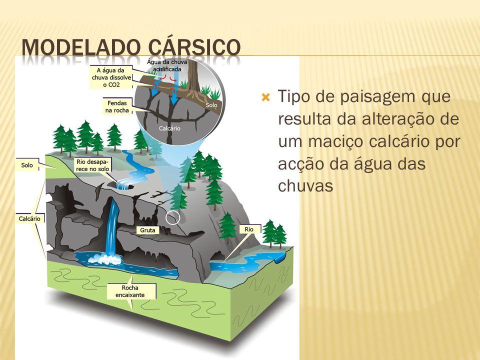 Tipo de paisagem que resulta da alteração de um maciço calcário por acção da água das chuvas