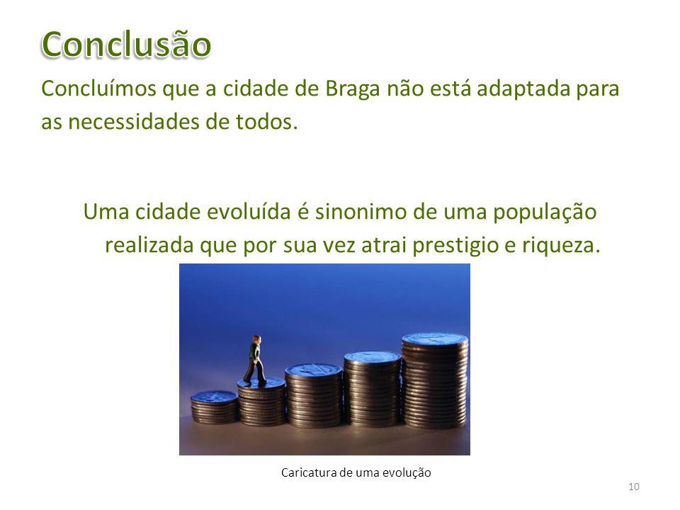 Concluímos que a cidade de Braga não está adaptada para as necessidades de todos. Uma cidade evoluída é sinonimo de uma população realizada que por su