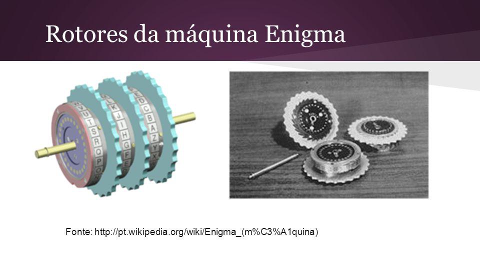 Rotores da máquina Enigma Fonte: http://pt.wikipedia.org/wiki/Enigma_(m%C3%A1quina)