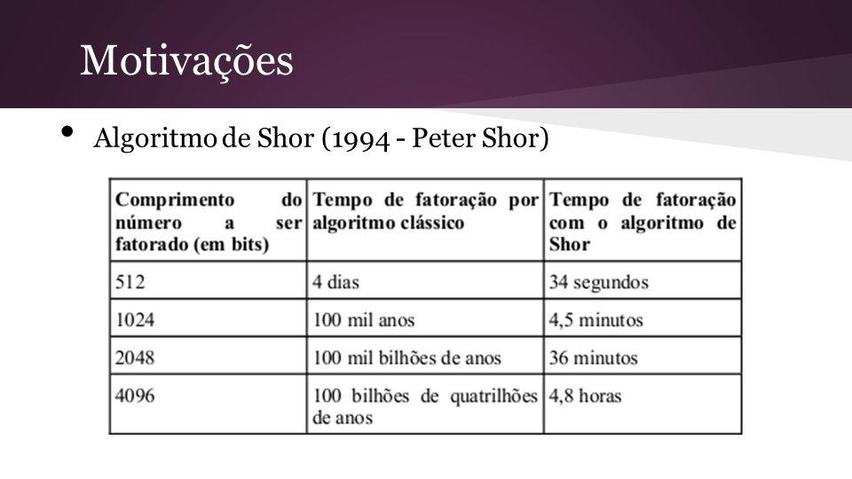 Algoritmo de Shor (1994 - Peter Shor) Motivações