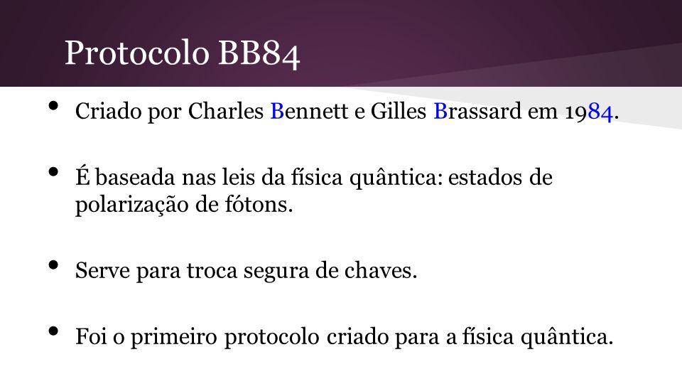 Criado por Charles Bennett e Gilles Brassard em 1984.