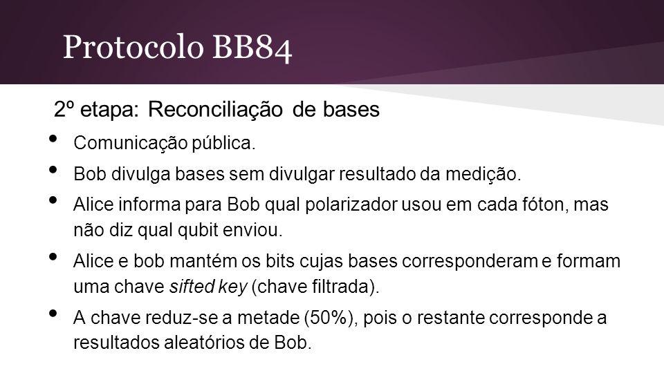 Protocolo BB84 2º etapa: Reconciliação de bases Comunicação pública. Bob divulga bases sem divulgar resultado da medição. Alice informa para Bob qual