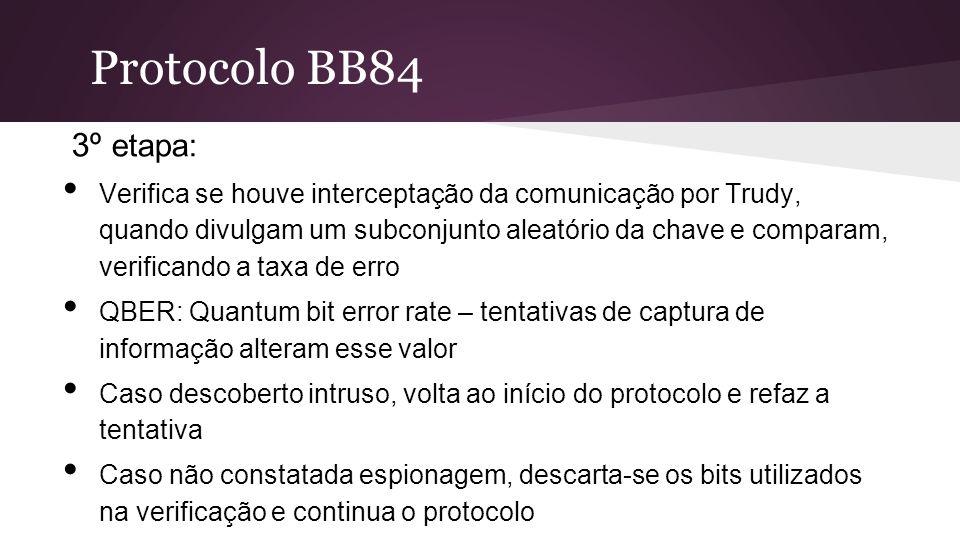 Protocolo BB84 3º etapa: Verifica se houve interceptação da comunicação por Trudy, quando divulgam um subconjunto aleatório da chave e comparam, verif