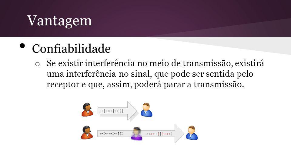 Confiabilidade o Se existir interferência no meio de transmissão, existirá uma interferência no sinal, que pode ser sentida pelo receptor e que, assim, poderá parar a transmissão.