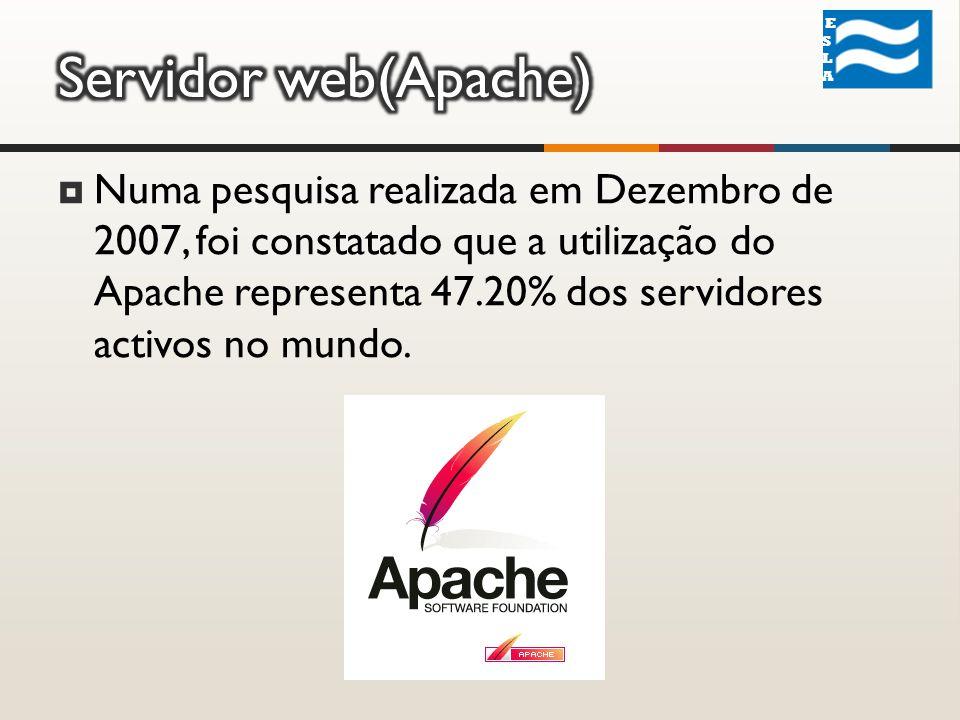 Numa pesquisa realizada em Dezembro de 2007, foi constatado que a utilização do Apache representa 47.20% dos servidores activos no mundo.