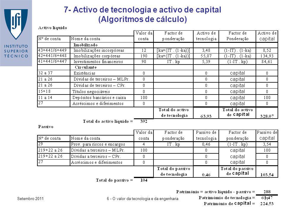 Setembro 20116 - O valor da tecnologia e da engenharia 7- Activo de tecnologia e activo de capital (Algoritmos de cálculo) 11