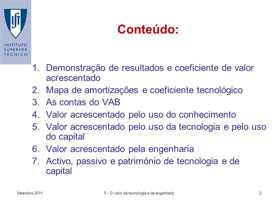 Setembro 20116 - O valor da tecnologia e da engenharia3 1- Demonstração de resultados e coeficiente de valor acrescentado (kp) Coeficiente de valor acrescentado: kp = VAB / (total dos custos) No caso deste exemplo: kp = 77 / 100 = 0.77