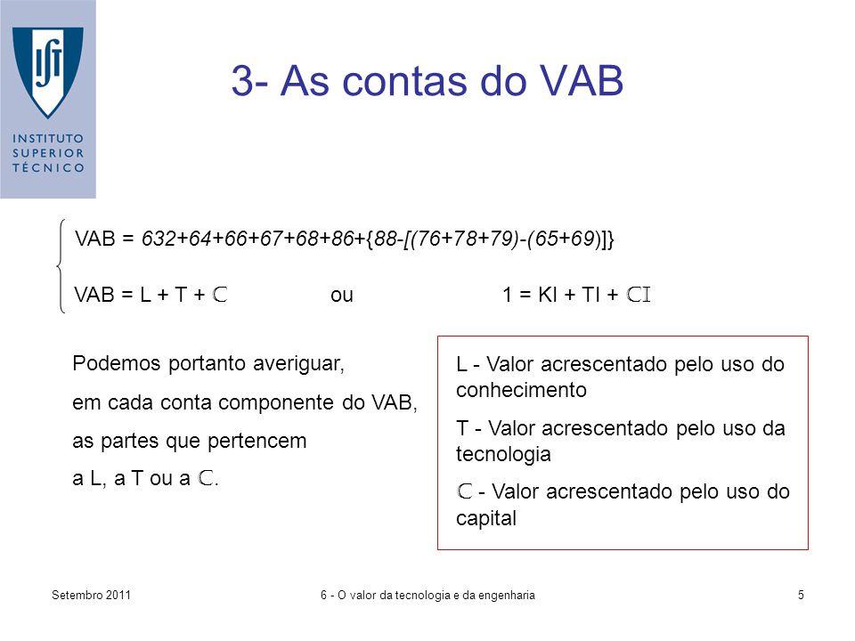 Setembro 20116 - O valor da tecnologia e da engenharia5 3- As contas do VAB VAB = 632+64+66+67+68+86+{88-[(76+78+79)-(65+69)]} VAB = L + T + C ou1 = KI + TI + CI Podemos portanto averiguar, em cada conta componente do VAB, as partes que pertencem a L, a T ou a C.