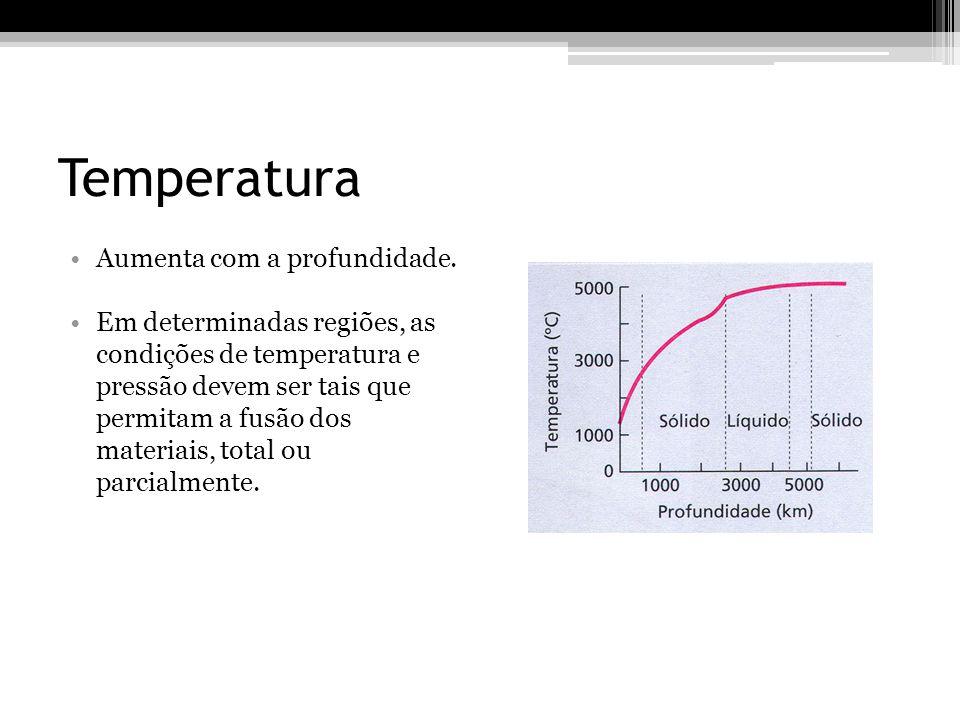 Temperatura Aumenta com a profundidade. Em determinadas regiões, as condições de temperatura e pressão devem ser tais que permitam a fusão dos materia
