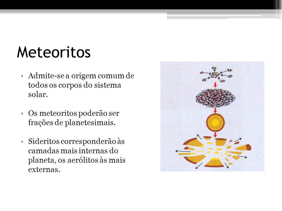 Meteoritos Admite-se a origem comum de todos os corpos do sistema solar. Os meteoritos poderão ser frações de planetesimais. Sideritos corresponderão