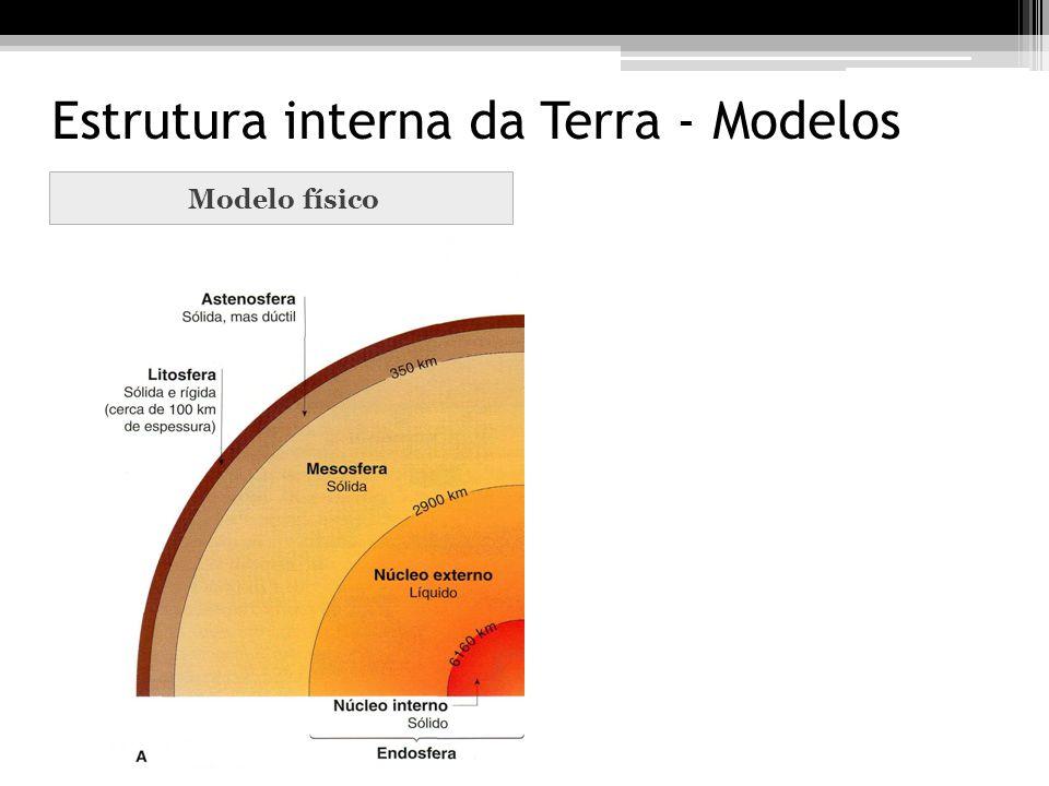 Estrutura interna da Terra - Modelos Modelo físicoModelo químico