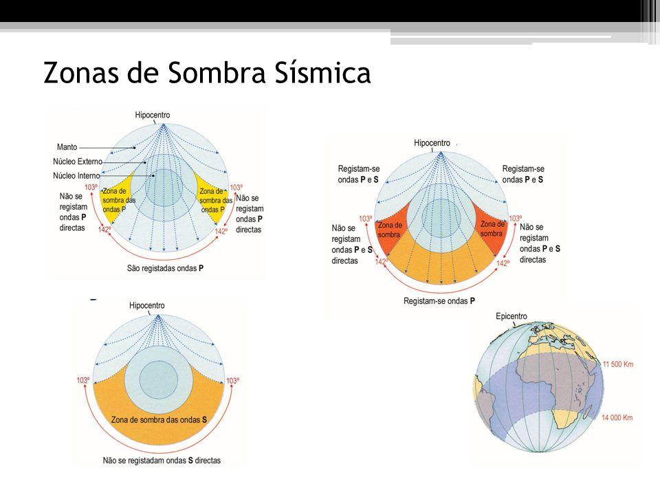 Zonas de Sombra Sísmica